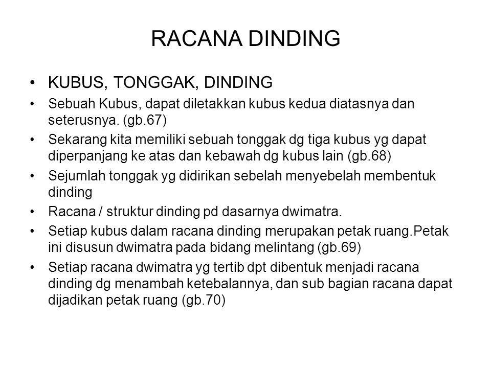 RACANA DINDING KUBUS, TONGGAK, DINDING
