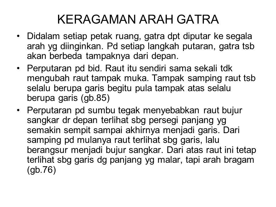 KERAGAMAN ARAH GATRA