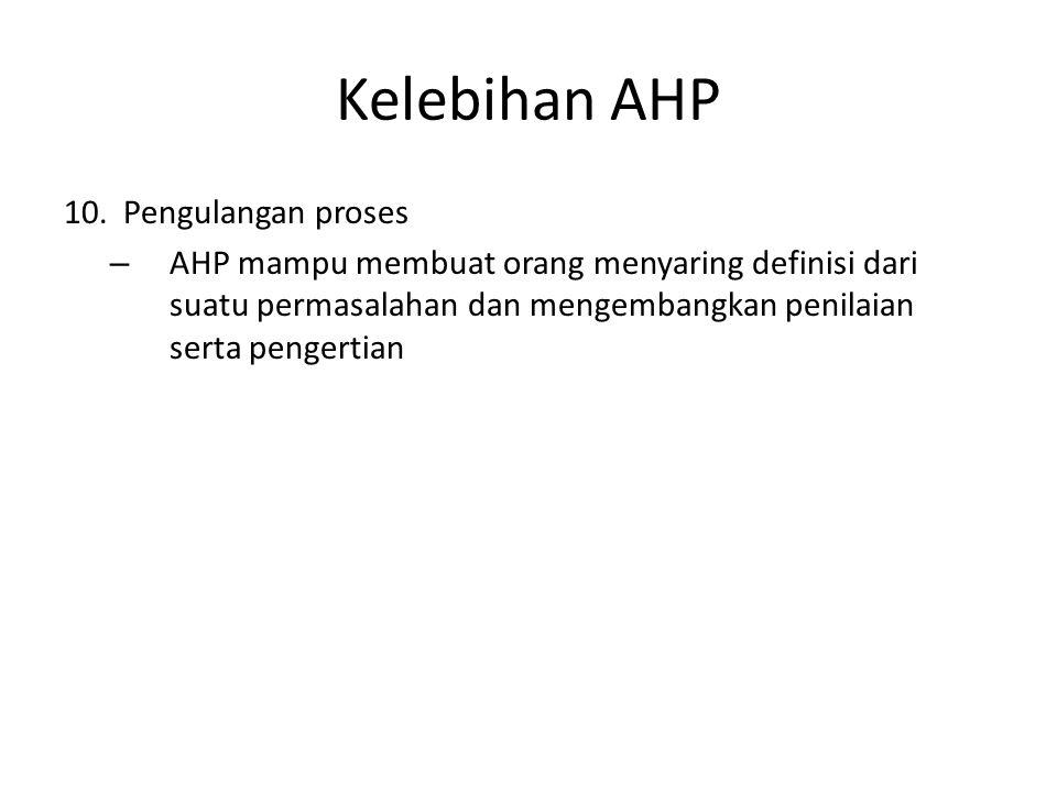 Kelebihan AHP Pengulangan proses