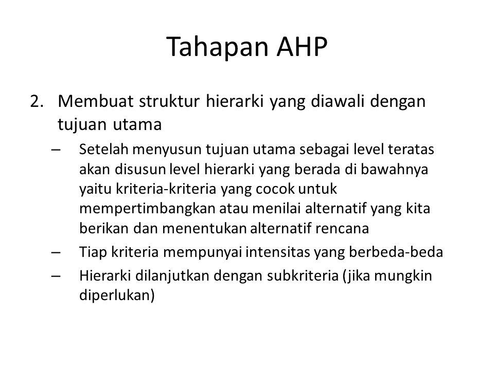 Tahapan AHP Membuat struktur hierarki yang diawali dengan tujuan utama