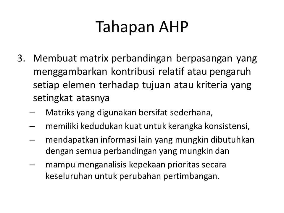 Tahapan AHP