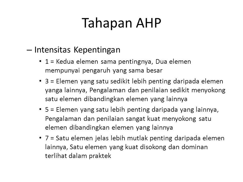 Tahapan AHP Intensitas Kepentingan