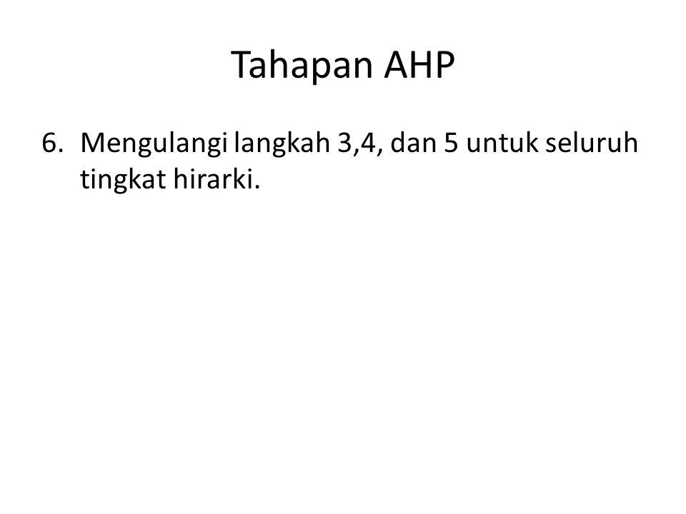 Tahapan AHP Mengulangi langkah 3,4, dan 5 untuk seluruh tingkat hirarki.