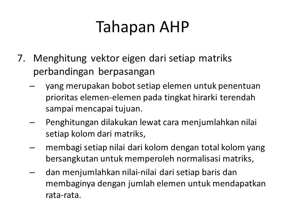 Tahapan AHP Menghitung vektor eigen dari setiap matriks perbandingan berpasangan.