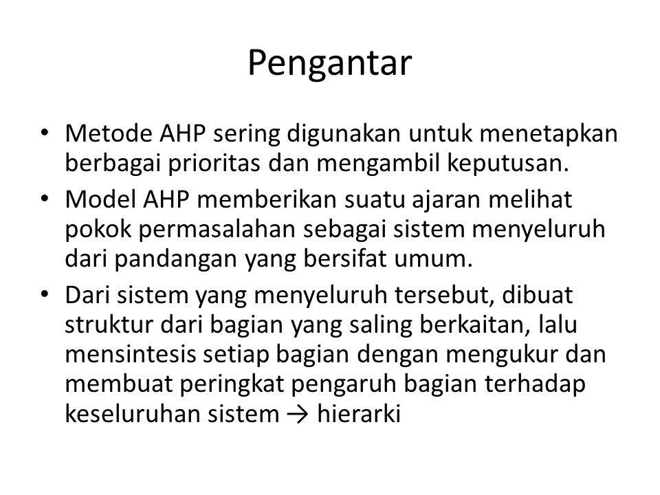 Pengantar Metode AHP sering digunakan untuk menetapkan berbagai prioritas dan mengambil keputusan.