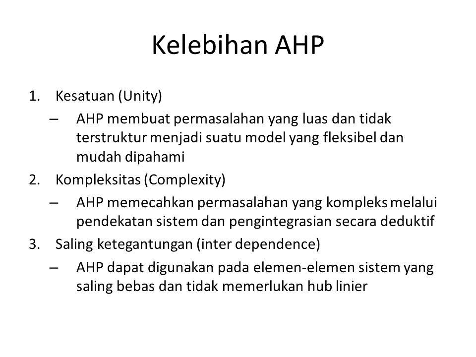 Kelebihan AHP Kesatuan (Unity)