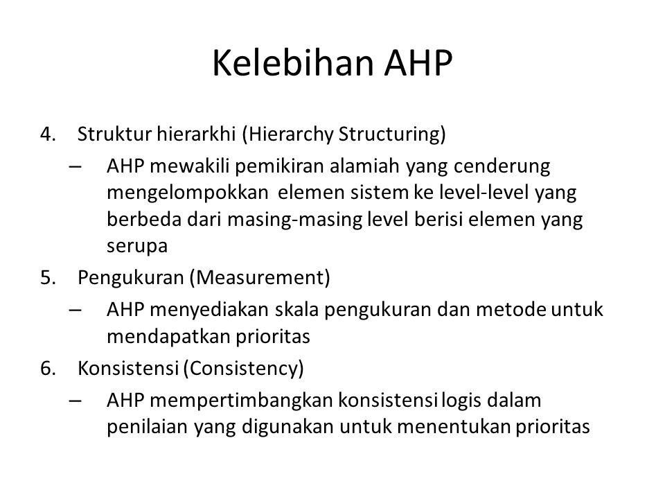 Kelebihan AHP Struktur hierarkhi (Hierarchy Structuring)