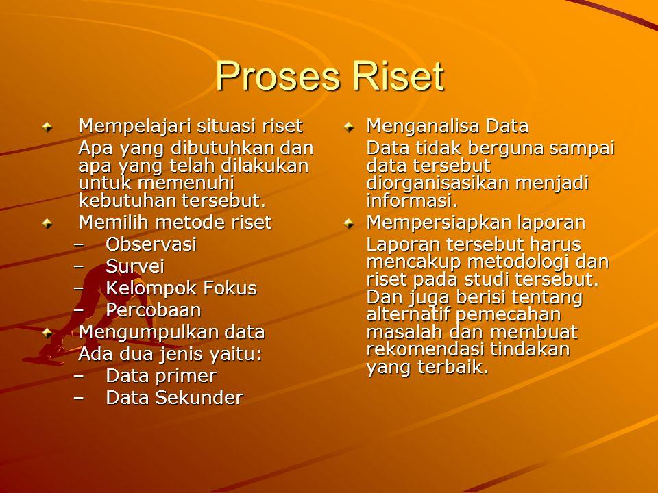 Proses Riset Mempelajari situasi riset