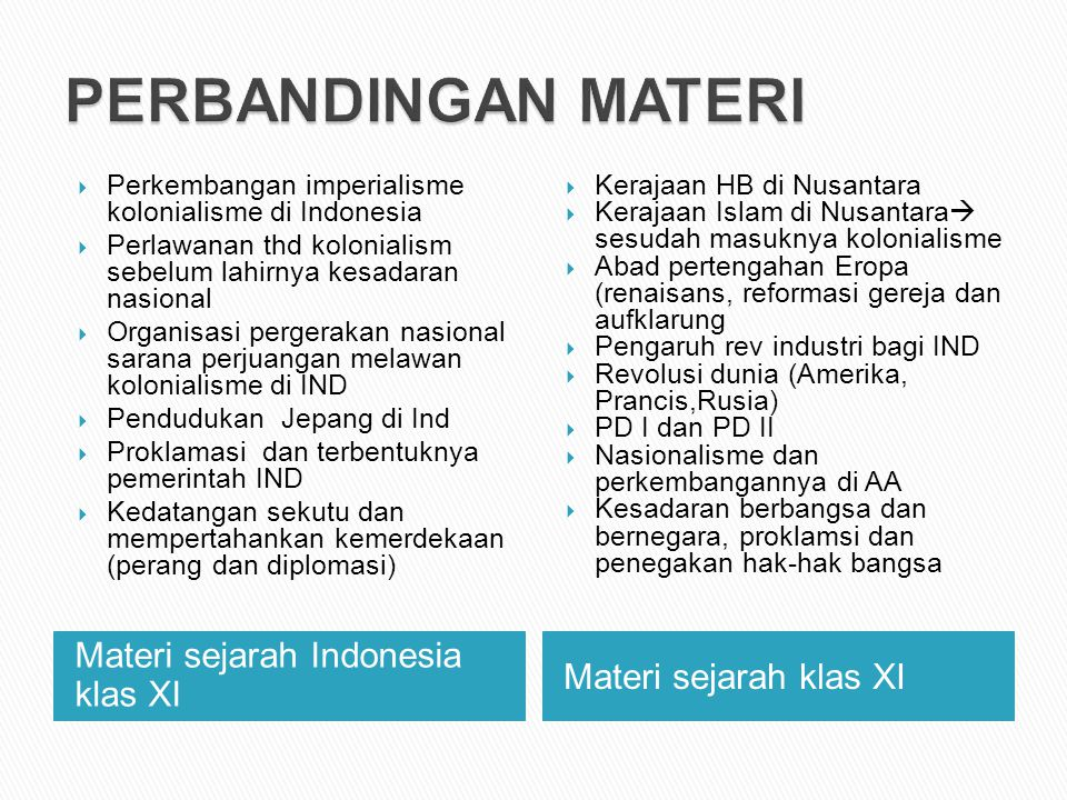 PERBANDINGAN MATERI Materi sejarah Indonesia klas XI