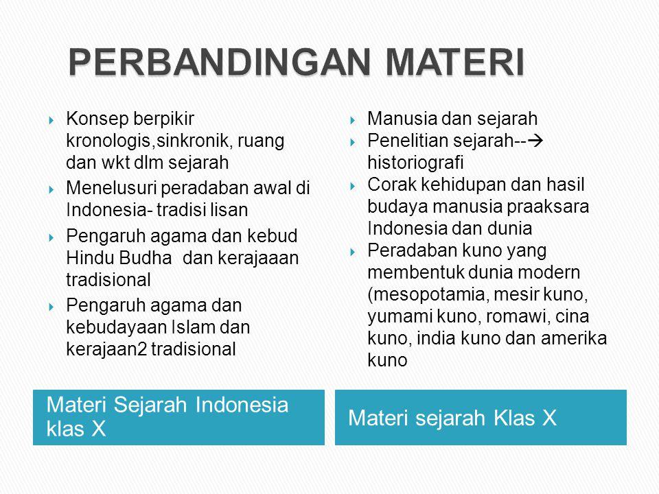 PERBANDINGAN MATERI Materi Sejarah Indonesia klas X