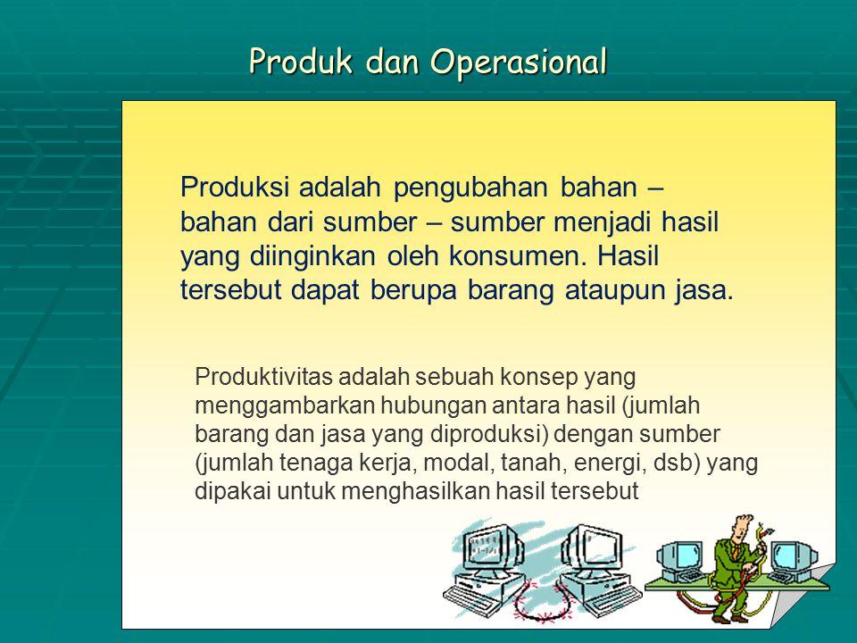 Produk dan Operasional