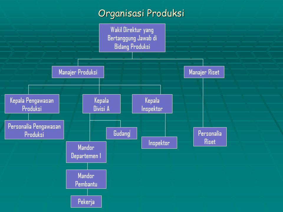 Organisasi Produksi Wakil Direktur yang Bertanggung Jawab di Bidang Produksi. Manajer Produksi. Manajer Riset.