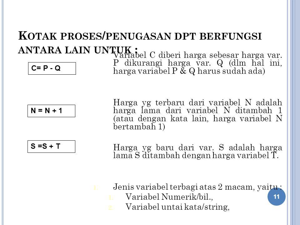 Kotak proses/penugasan dpt berfungsi antara lain untuk :