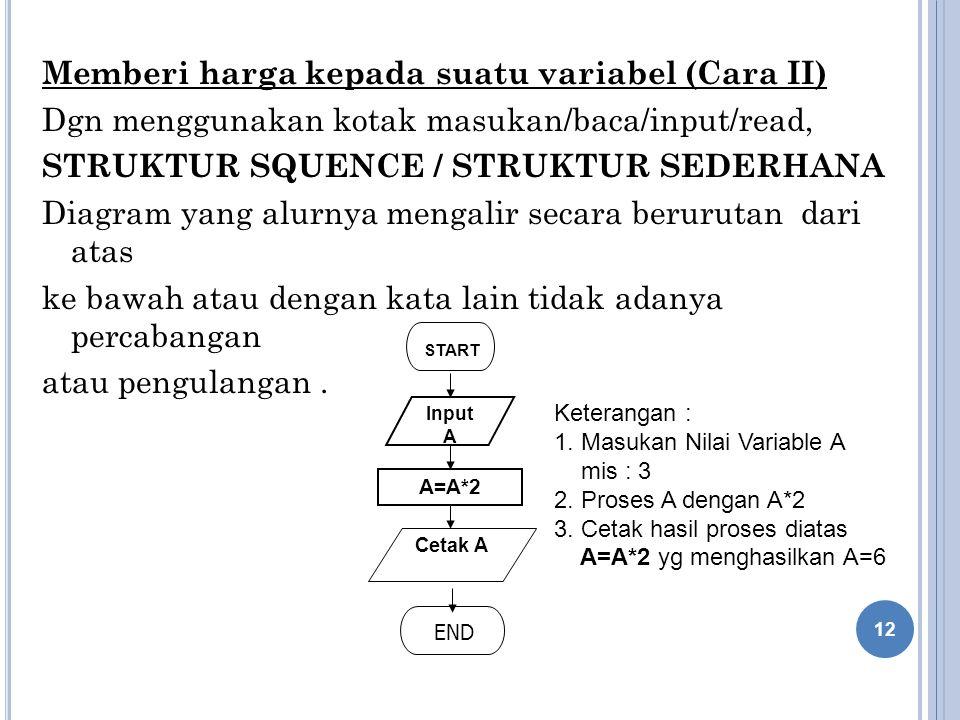 Memberi harga kepada suatu variabel (Cara II) Dgn menggunakan kotak masukan/baca/input/read, STRUKTUR SQUENCE / STRUKTUR SEDERHANA Diagram yang alurnya mengalir secara berurutan dari atas ke bawah atau dengan kata lain tidak adanya percabangan atau pengulangan .