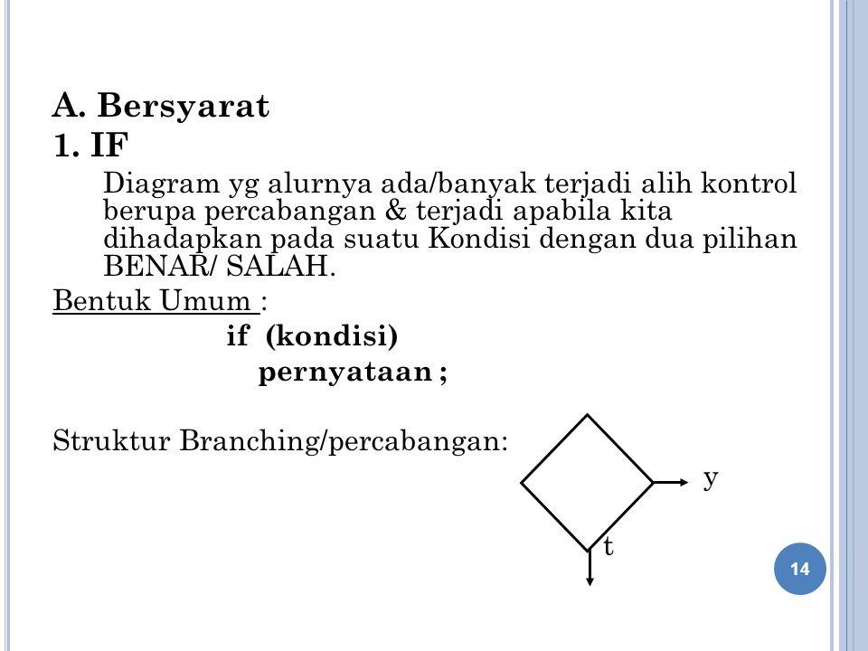 A. Bersyarat 1. IF.