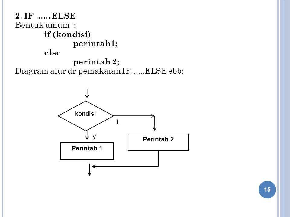 2. IF ...... ELSE Bentuk umum : if (kondisi) perintah1; else perintah 2; Diagram alur dr pemakaian IF......ELSE sbb:
