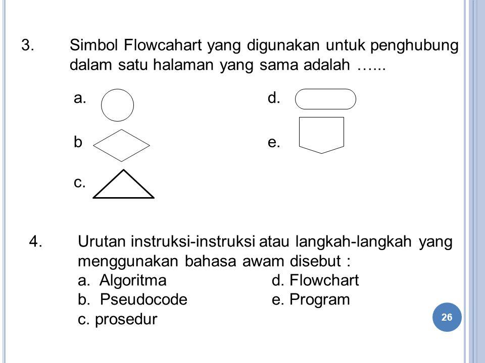 3. Simbol Flowcahart yang digunakan untuk penghubung