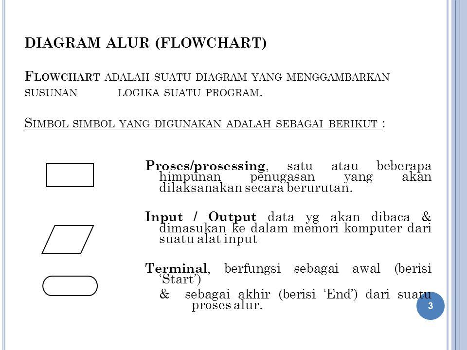 DIAGRAM ALUR (FLOWCHART) Flowchart adalah suatu diagram yang menggambarkan susunan logika suatu program. Simbol simbol yang digunakan adalah sebagai berikut :