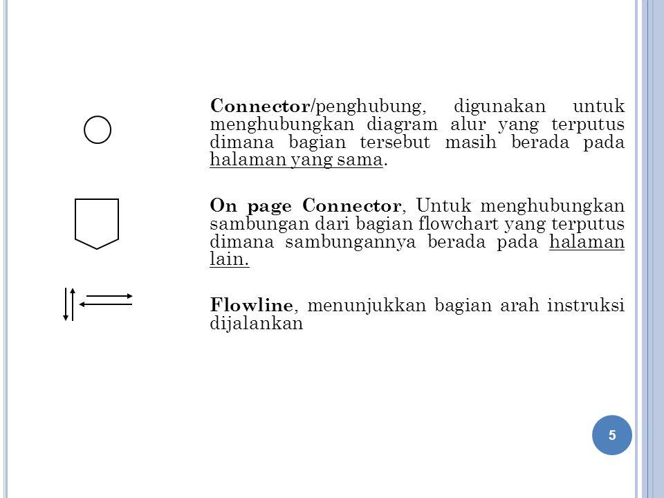 Connector/penghubung, digunakan untuk menghubungkan diagram alur yang terputus dimana bagian tersebut masih berada pada halaman yang sama.