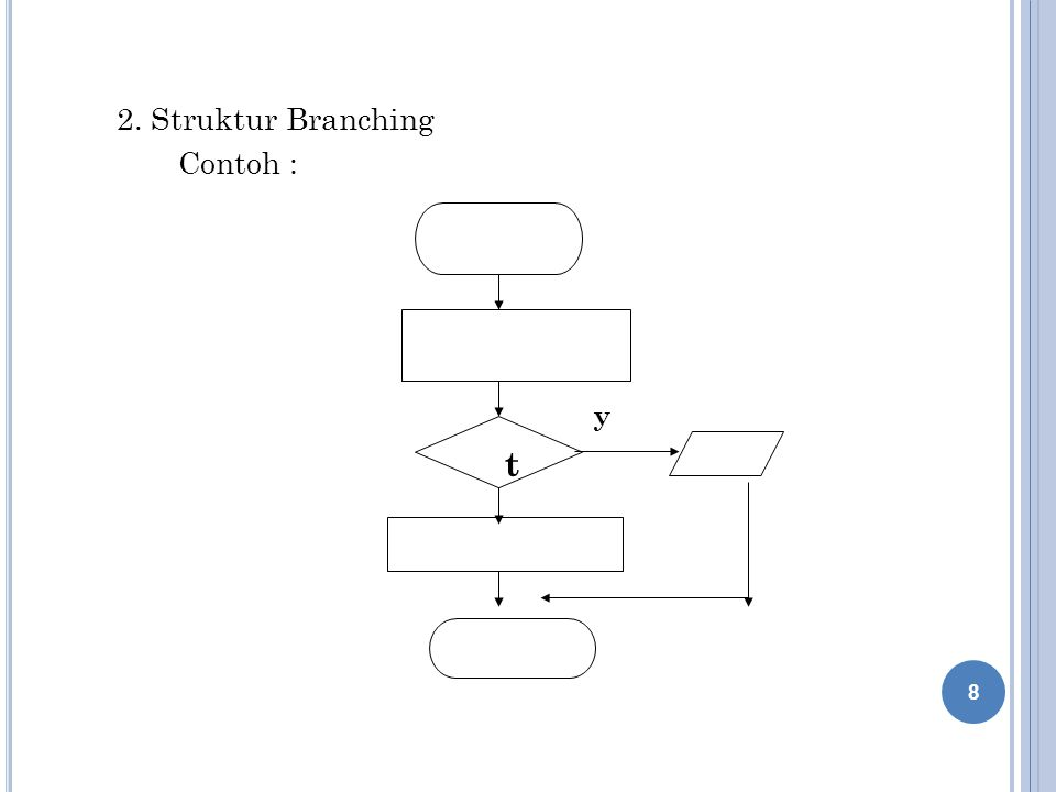 2. Struktur Branching Contoh : y t