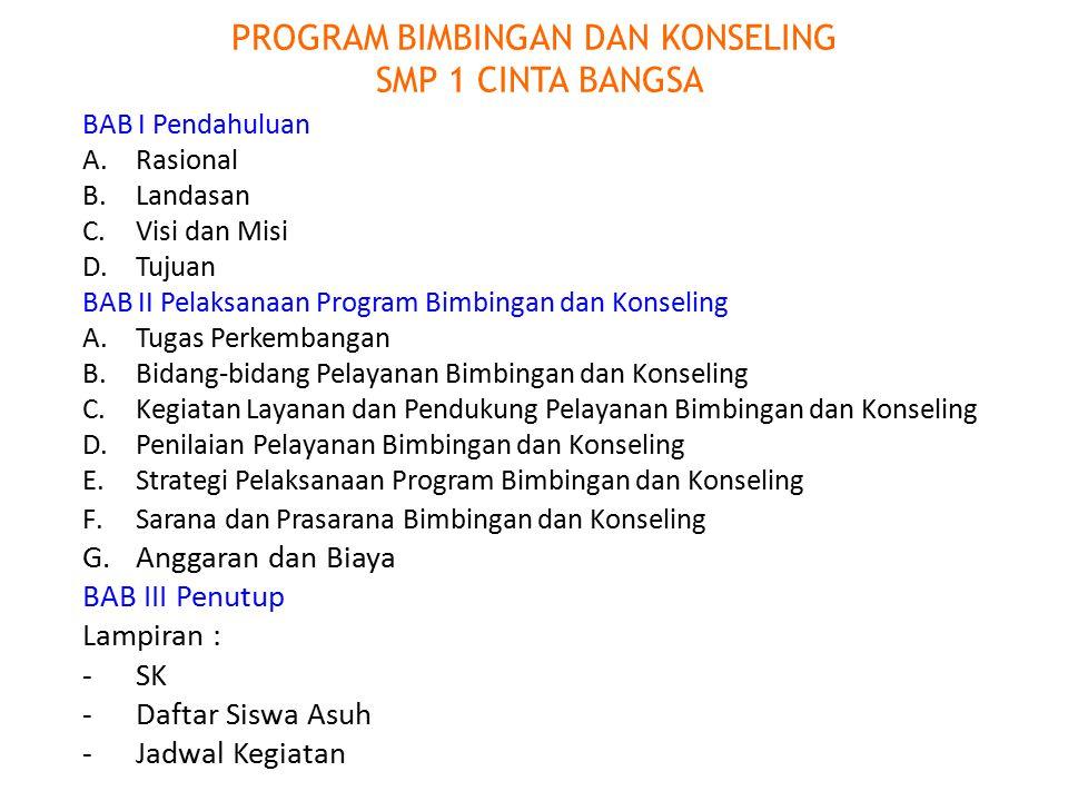PROGRAM BIMBINGAN DAN KONSELING SMP 1 CINTA BANGSA