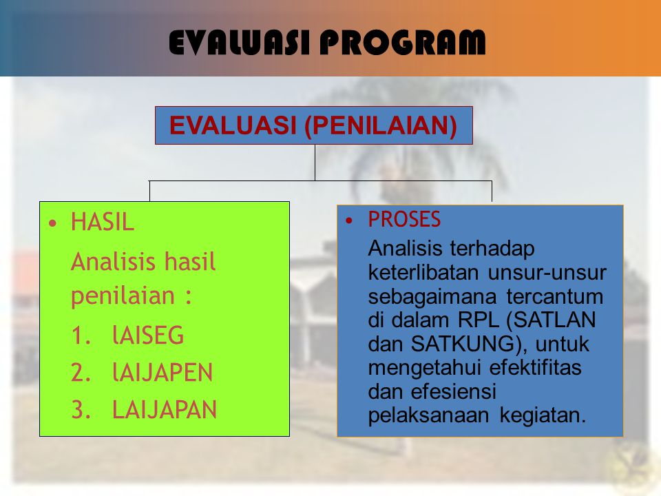 EVALUASI PROGRAM EVALUASI (PENILAIAN) HASIL Analisis hasil penilaian :