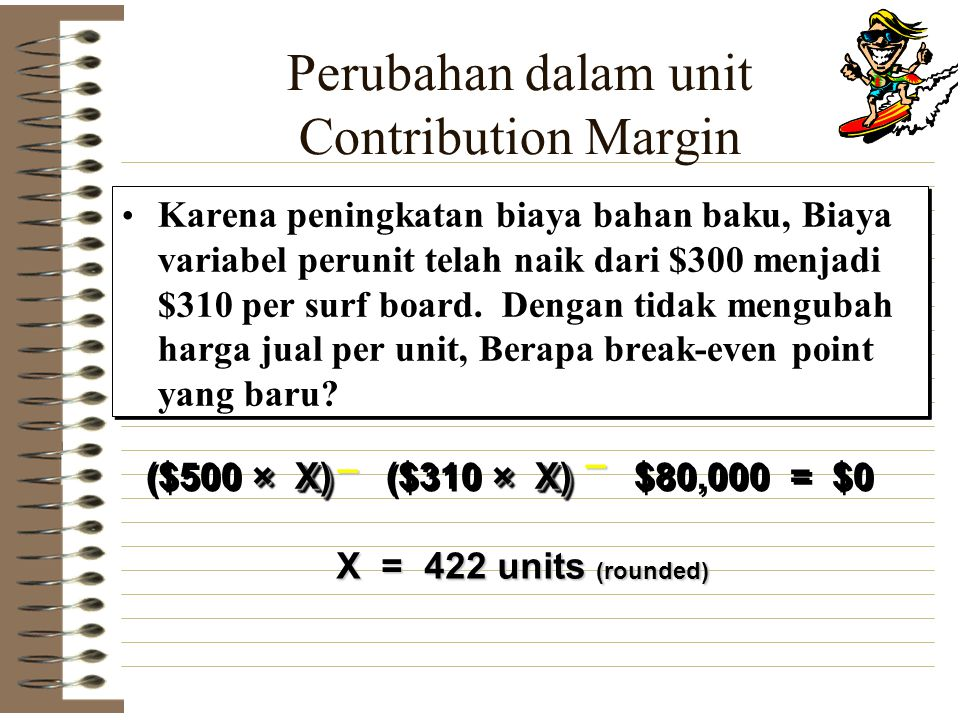 Perubahan dalam unit Contribution Margin