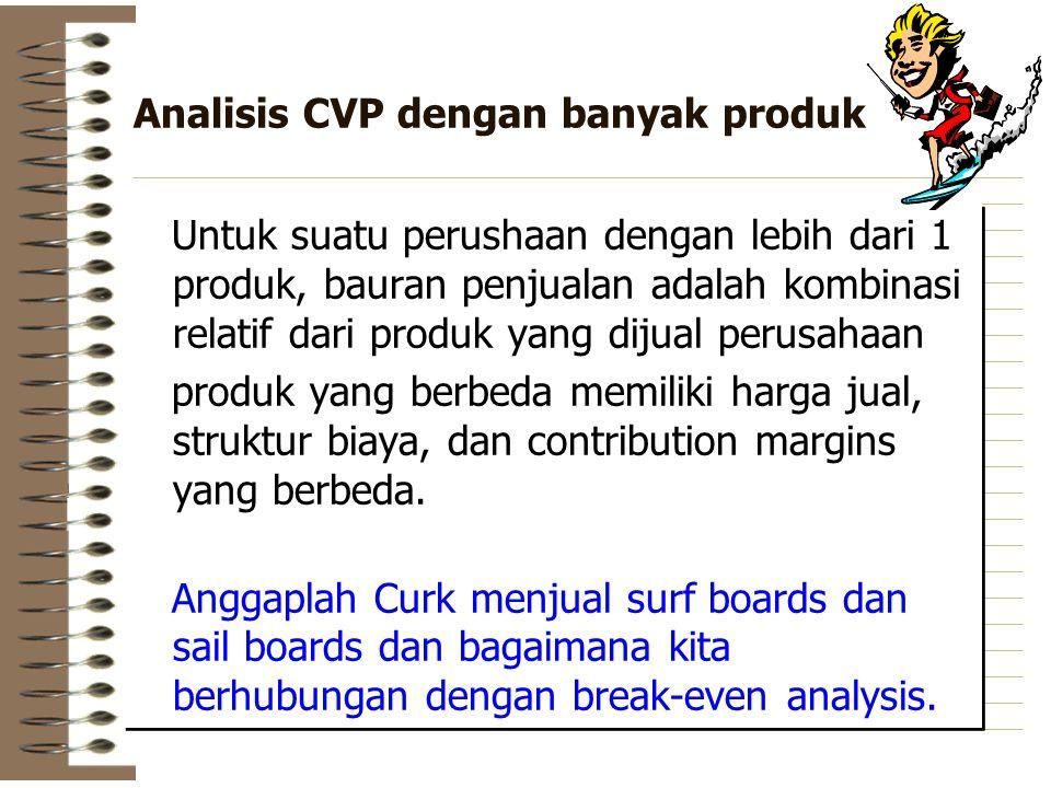 Analisis CVP dengan banyak produk
