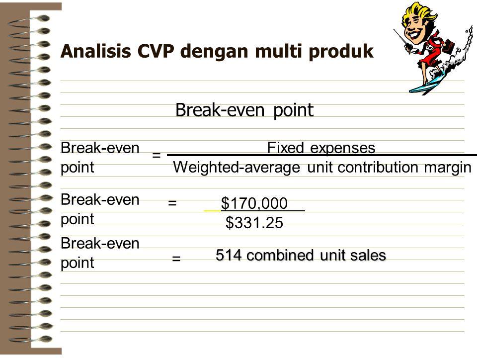 Analisis CVP dengan multi produk