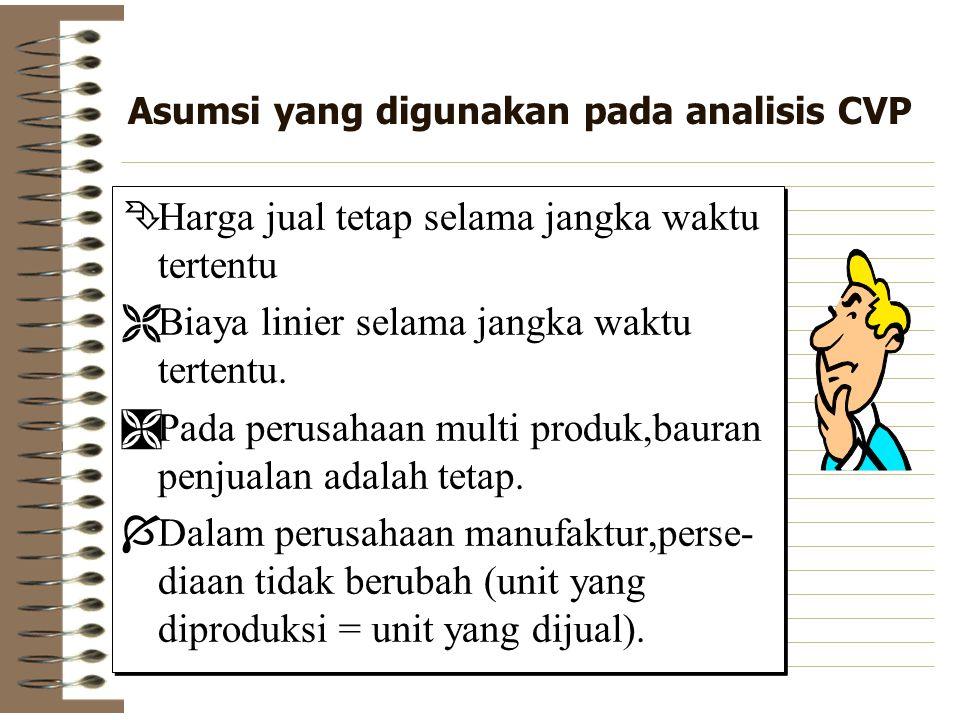 Asumsi yang digunakan pada analisis CVP