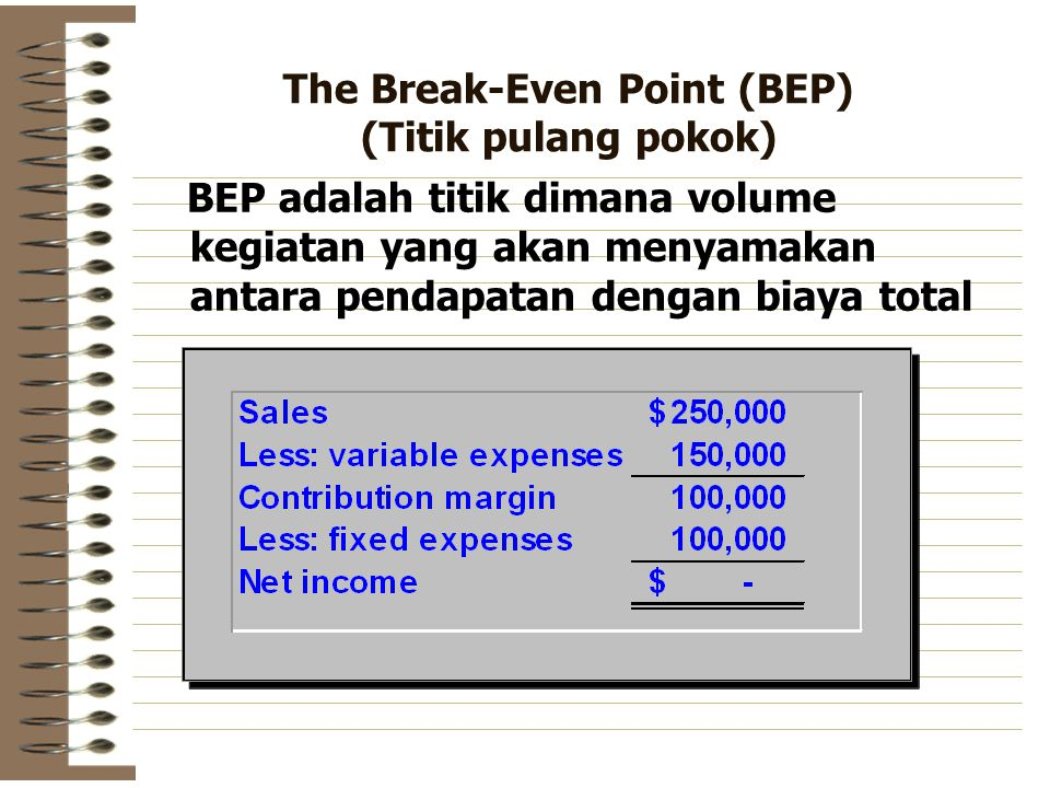 The Break-Even Point (BEP) (Titik pulang pokok)