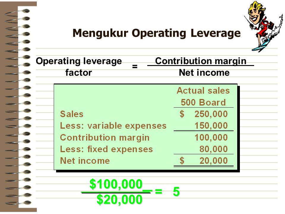 Mengukur Operating Leverage