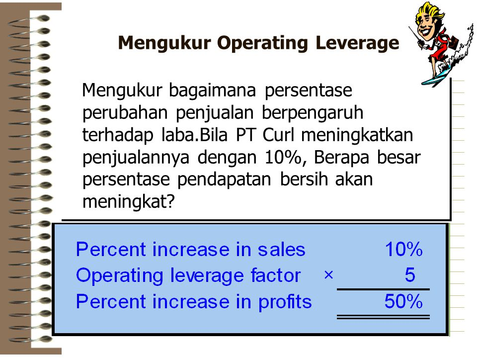 Mengukur Operating Leverage