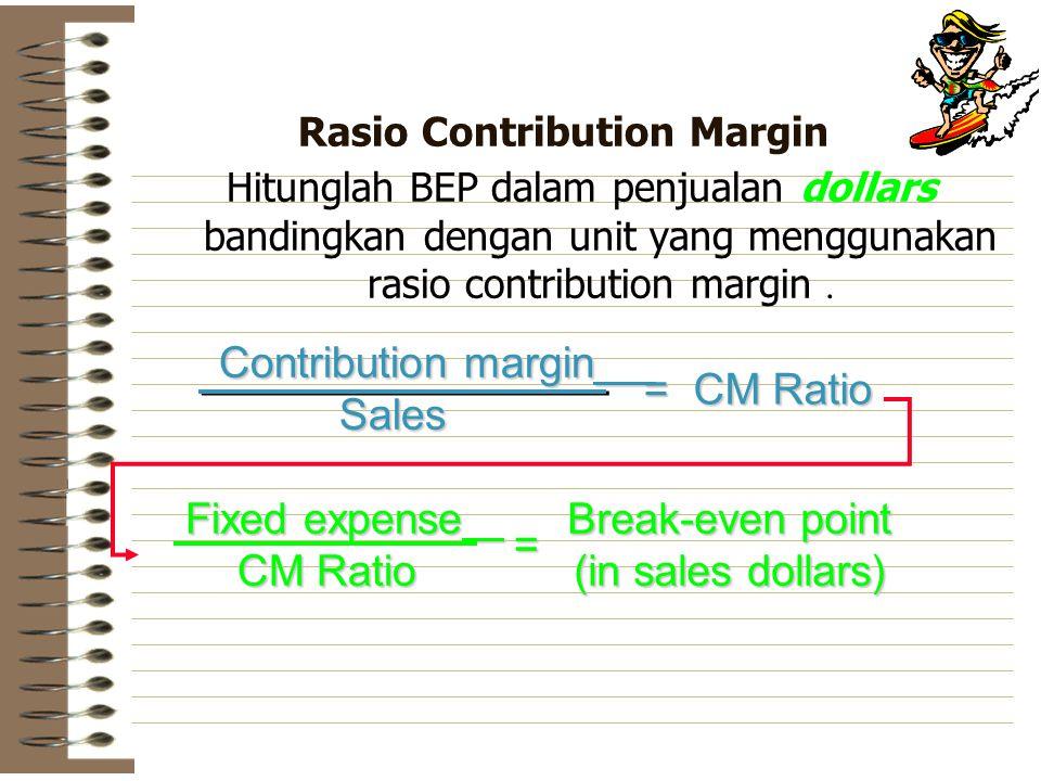 Rasio Contribution Margin