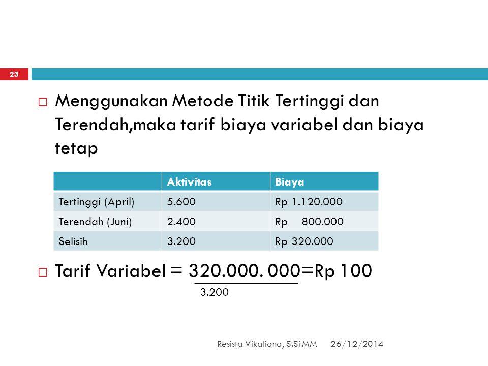 Menggunakan Metode Titik Tertinggi dan Terendah,maka tarif biaya variabel dan biaya tetap