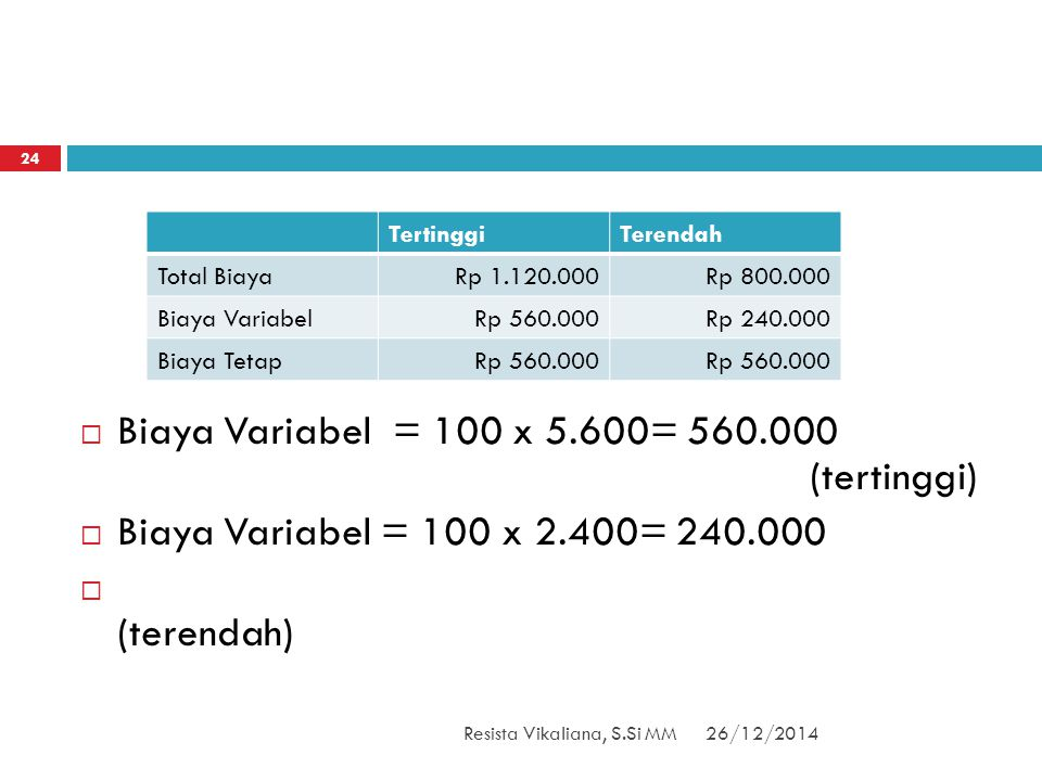 Biaya Variabel = 100 x 5.600= 560.000 (tertinggi)
