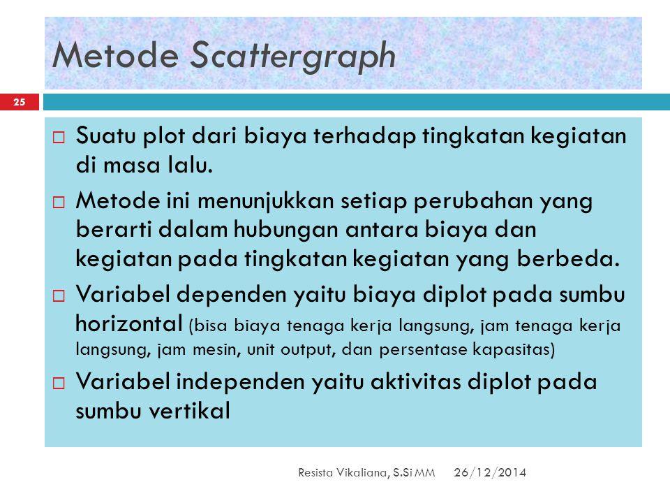 Metode Scattergraph Suatu plot dari biaya terhadap tingkatan kegiatan di masa lalu.