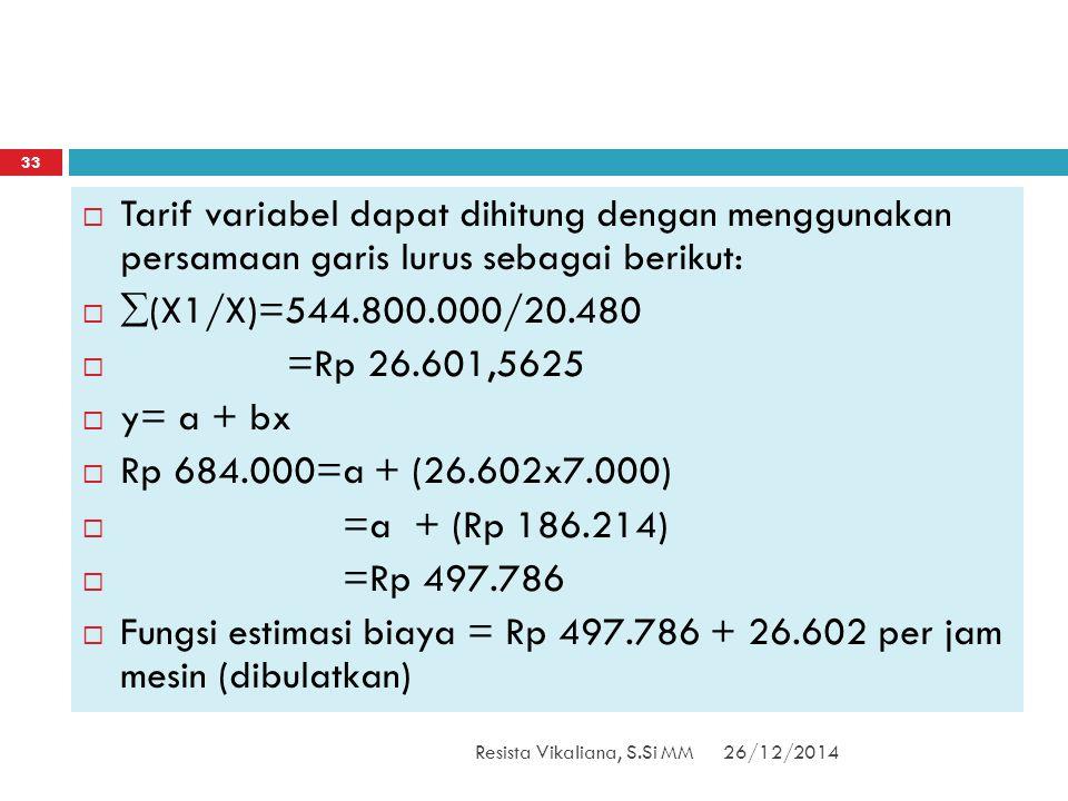Fungsi estimasi biaya = Rp 497.786 + 26.602 per jam mesin (dibulatkan)