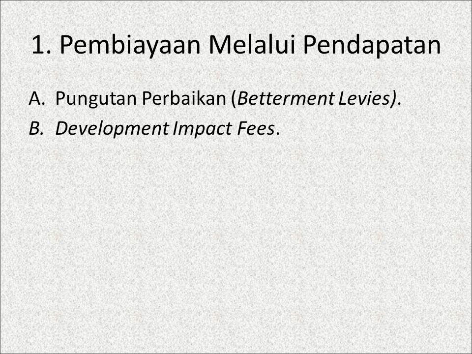 1. Pembiayaan Melalui Pendapatan
