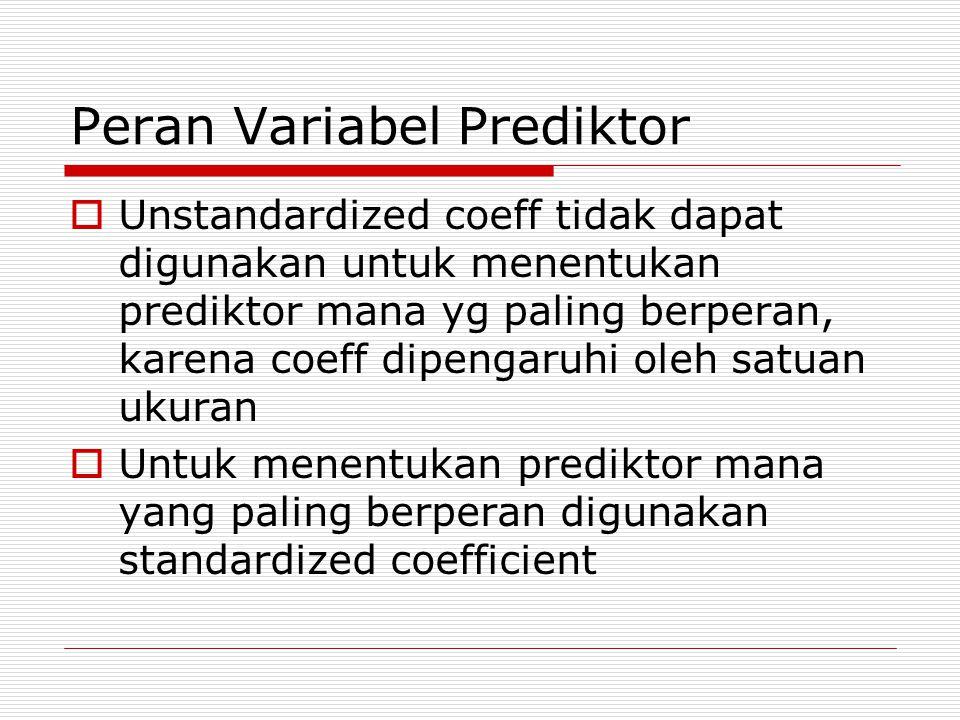 Peran Variabel Prediktor