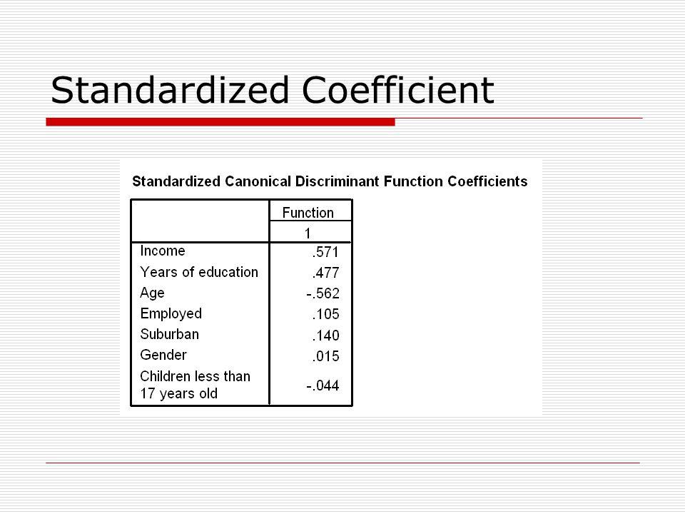 Standardized Coefficient