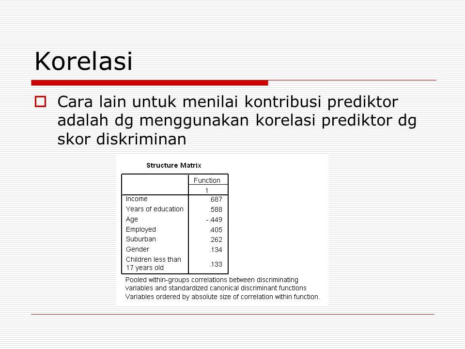 Korelasi Cara lain untuk menilai kontribusi prediktor adalah dg menggunakan korelasi prediktor dg skor diskriminan.