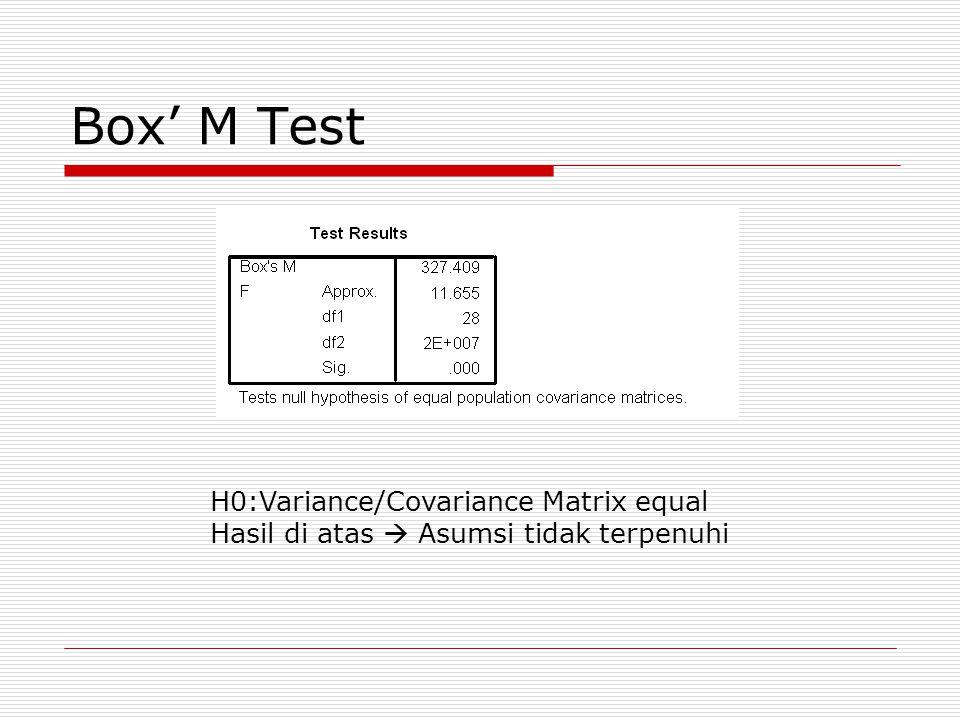 Box' M Test H0:Variance/Covariance Matrix equal