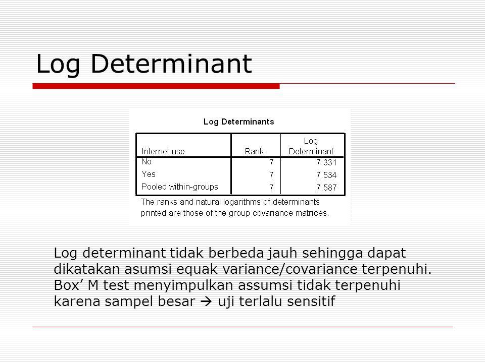 Log Determinant