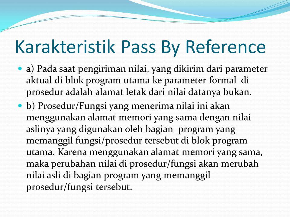 Karakteristik Pass By Reference