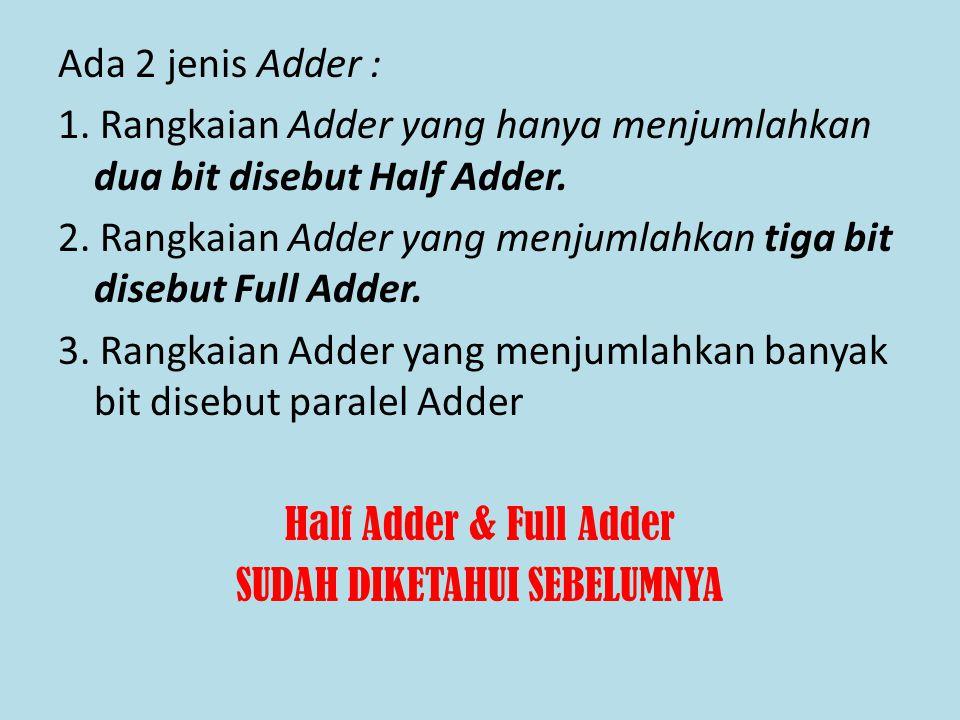 Ada 2 jenis Adder : 1. Rangkaian Adder yang hanya menjumlahkan dua bit disebut Half Adder.