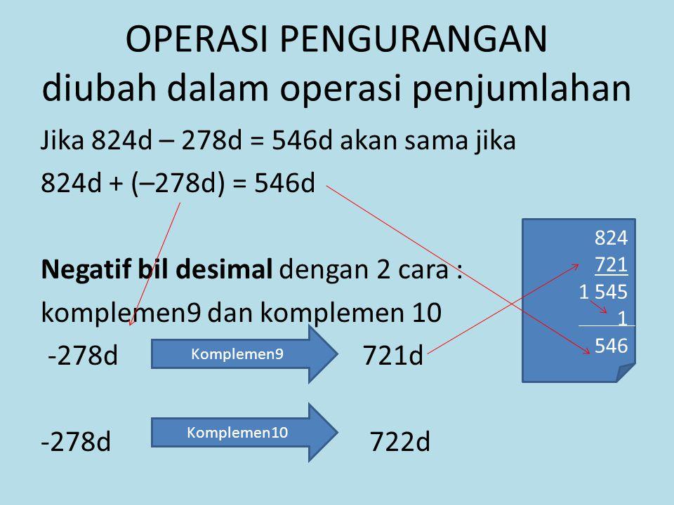 OPERASI PENGURANGAN diubah dalam operasi penjumlahan