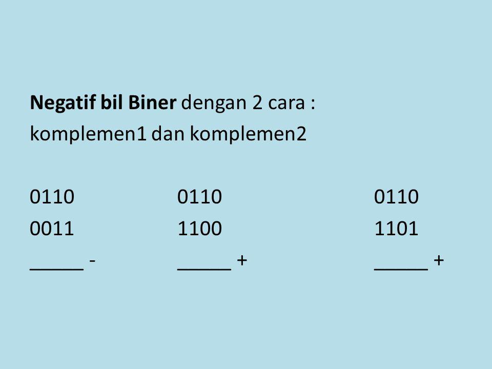 Negatif bil Biner dengan 2 cara :