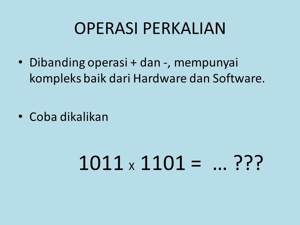 OPERASI PERKALIAN Dibanding operasi + dan -, mempunyai kompleks baik dari Hardware dan Software. Coba dikalikan.