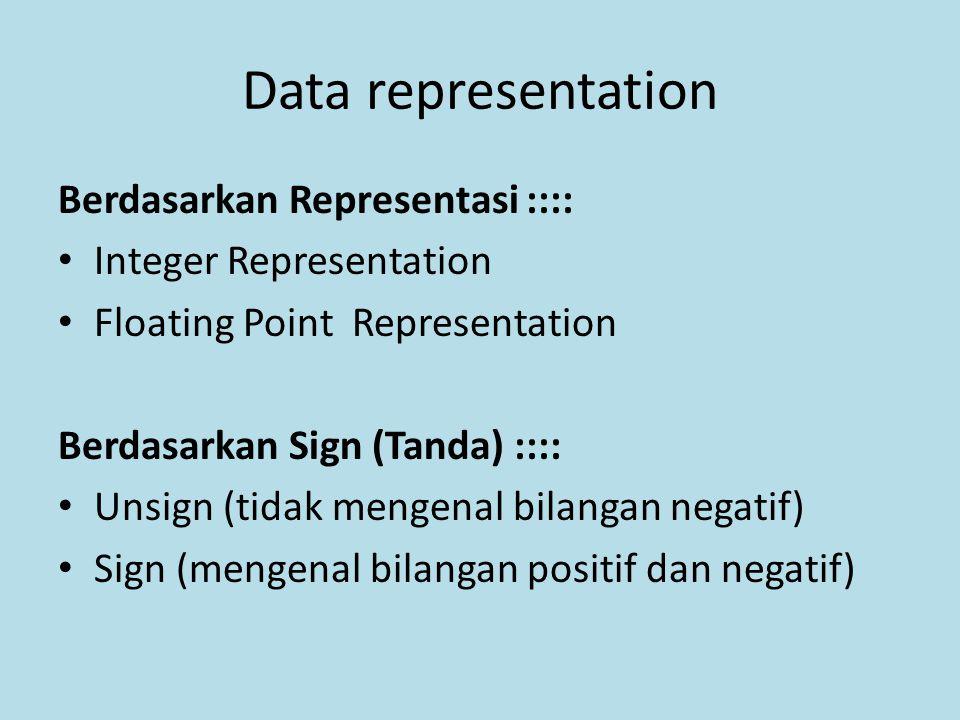Data representation Berdasarkan Representasi ::::